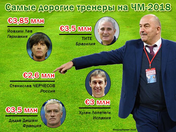 Деньги на ветер: как Станислав Черчесов отбивает миллионы. 14713.jpeg