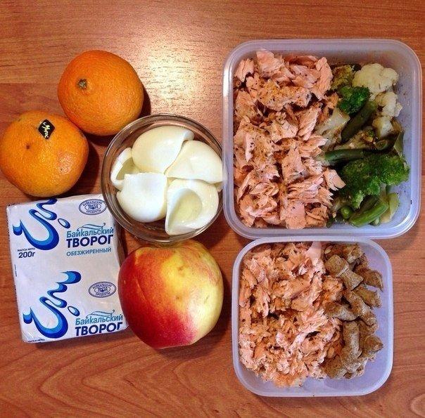 Идеальное питание до и после тренировок. Идеальное питание до и после 4