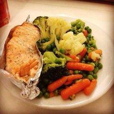План питания, чтобы без проблем и голодовок похудеть, держа вес стабильным