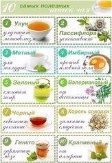 Десять самых полезных чашек чая