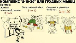 """Комплекс """"5-10-20"""" для грудных мышц"""
